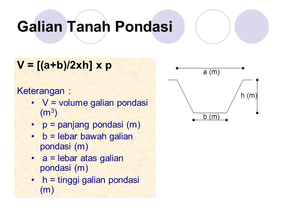 Galian Tanah Pondasi V = [(a+b)/2xh] x p Keterangan :
